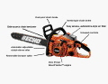 Where to rent SAW,CHAIN 16  ECHO CS-370 in Ashland KY