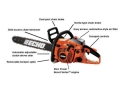 Rental store for SAW,CHAIN 18  ECHO CS-490 in Ashland KY